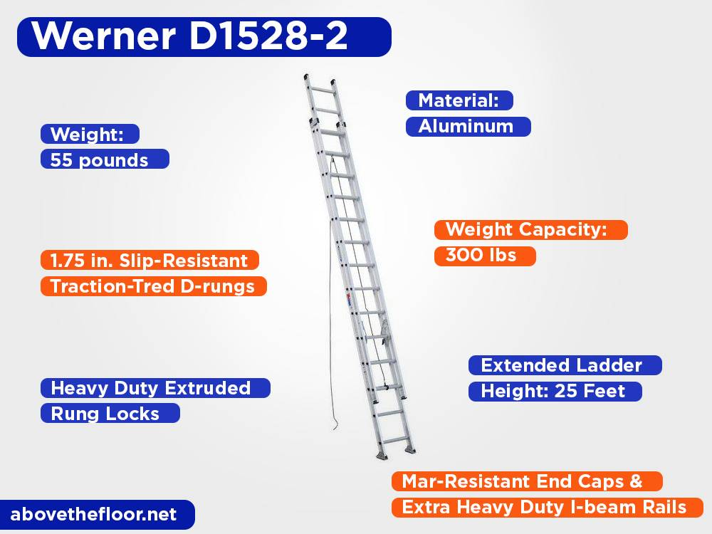 Werner D1528-2 Review, Pros and Cons