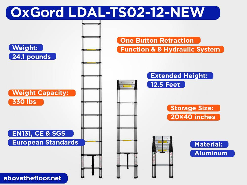 OxGord LDAL-TS02-12-NEW Review, Pros and Cons