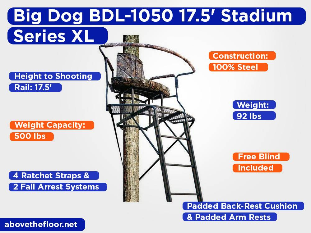 Big Dog BDL-1050 17.5' Stadium Series XL Review, Pros and Cons
