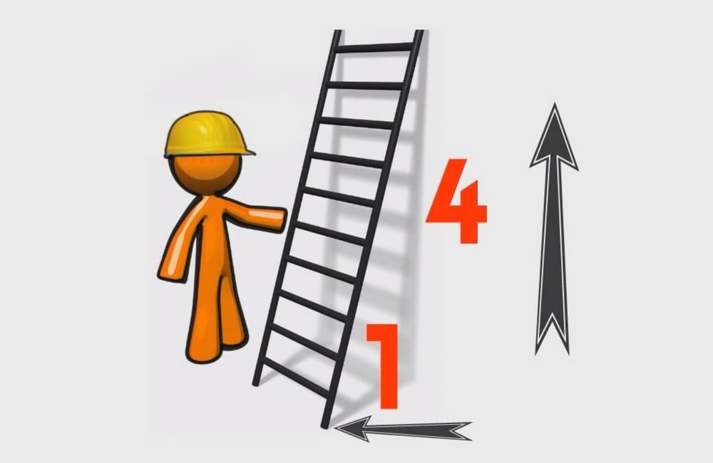 Extension Ladders Safety Measures