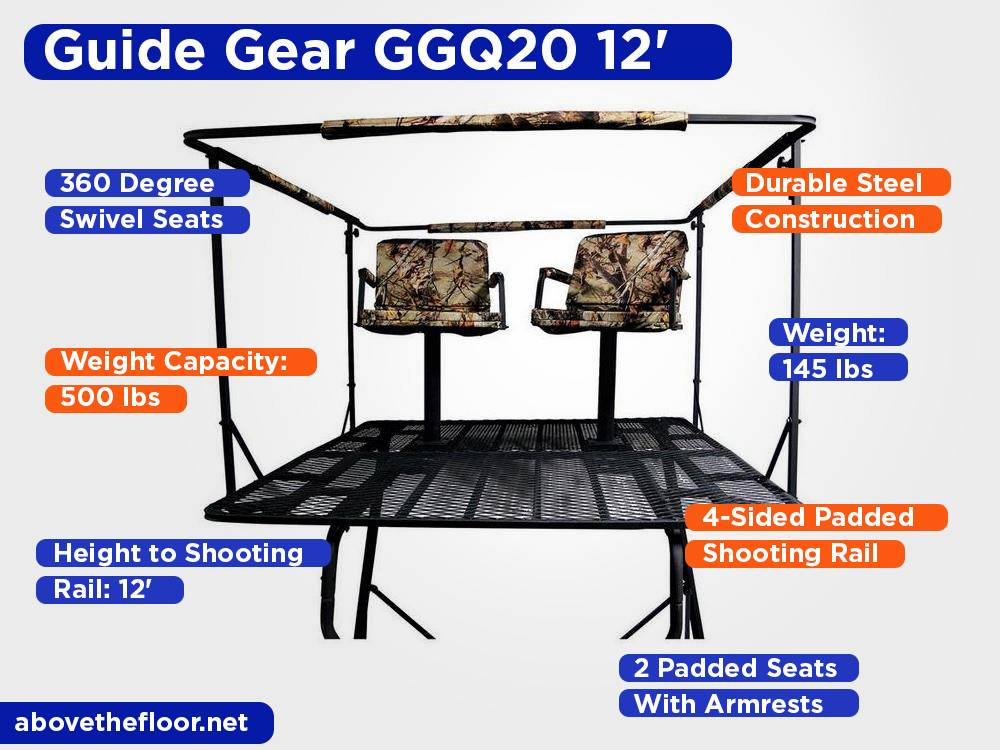 Guide Gear GGQ20 12' Review, Pros and Cons