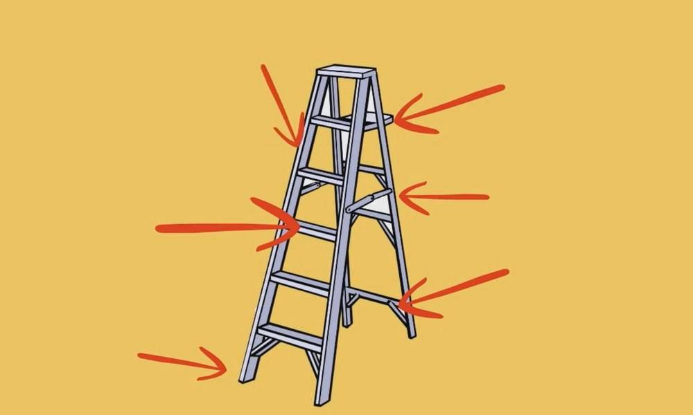 Inspect Your Ladder