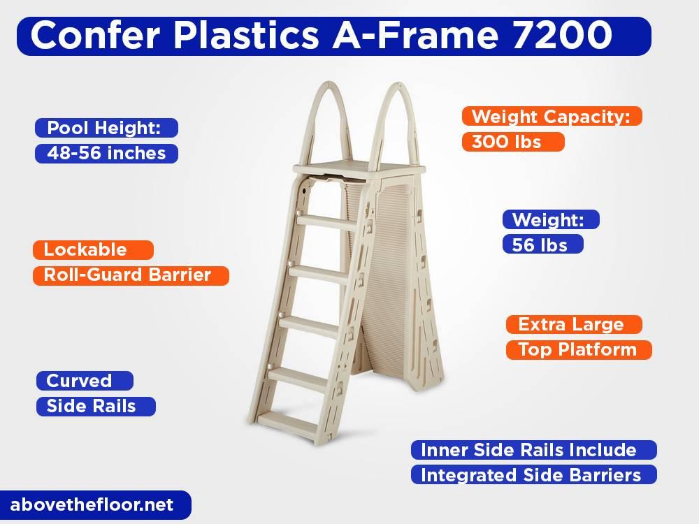 Confer Plastics A-Frame 7200 Review, Pros and Cons