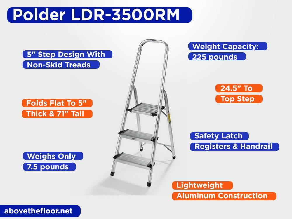 Polder LDR-3500RM Review, Pros and Cons