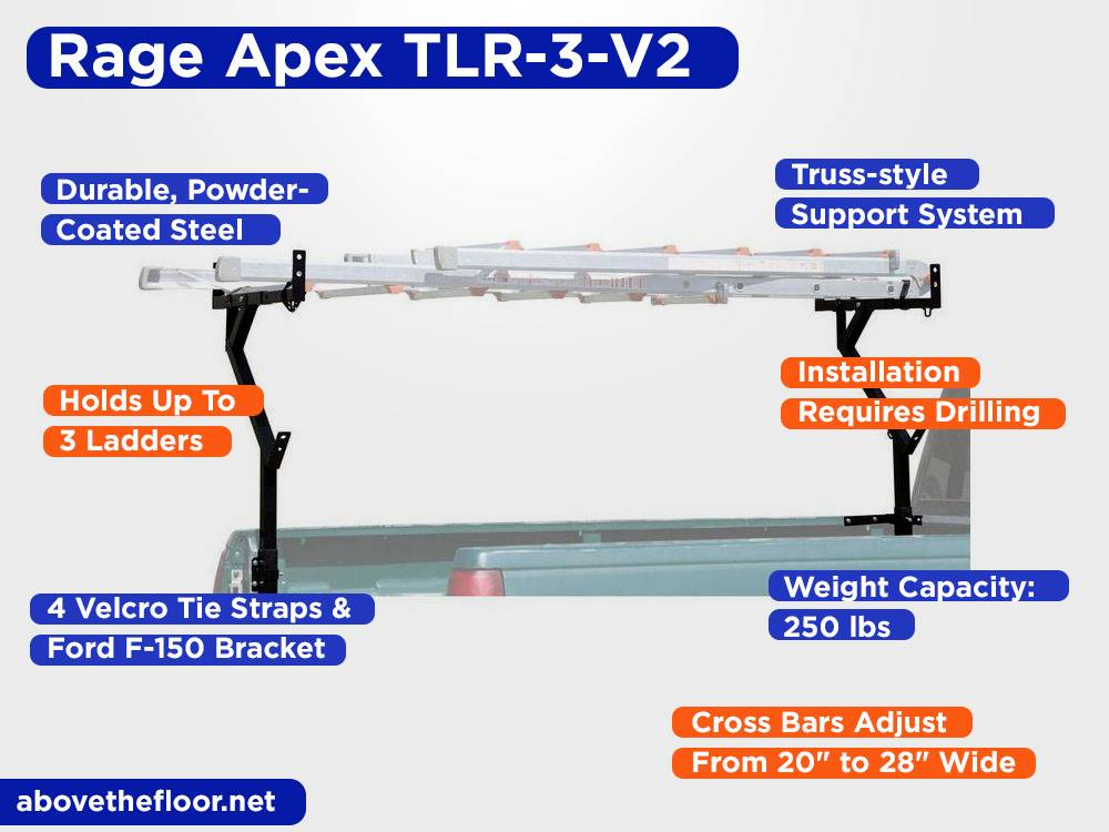 Rage Apex TLR-3-V2 Review, Pros and Cons